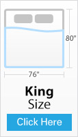 Sealy Firm King Size Mattresses